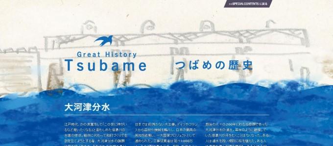 つばめの歴史